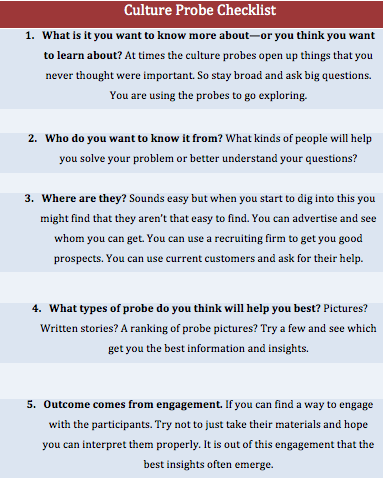 On the Brink Anthropological Toolkit: Culture Probe Checklist